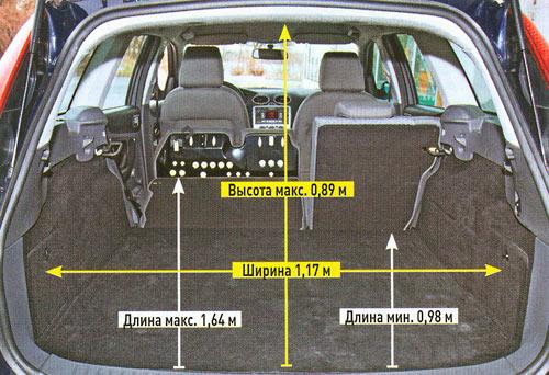 Опель астра универсал объём багажника